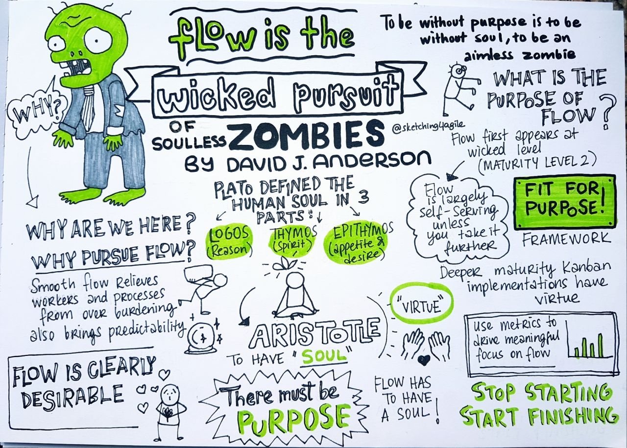 Sketchnote from Flow Conference 2020